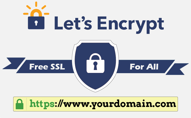 LetsEncrypt Free SSL For All